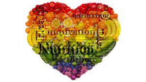 Cover photo for Healthy Nutrition…Healthy Family Night
