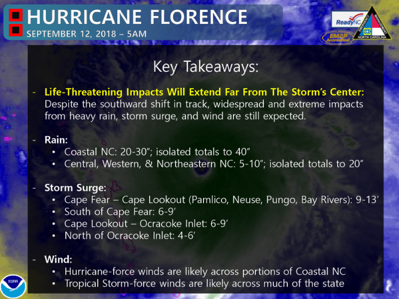 Hurricane Florence key takeaways graphic from NCDA&CS on September 12, 2018.